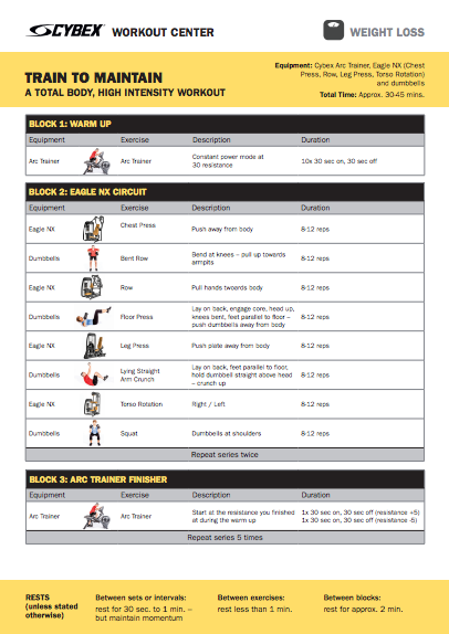 Total Body High Intensity Cardio Workout from the Cybex Workout Center