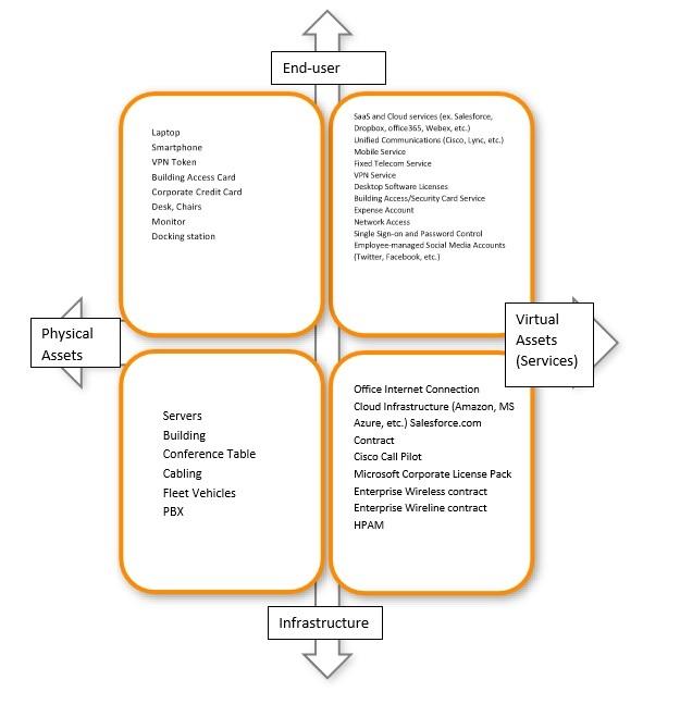 Trading binary options strategies and tactics abe cofnas pdf