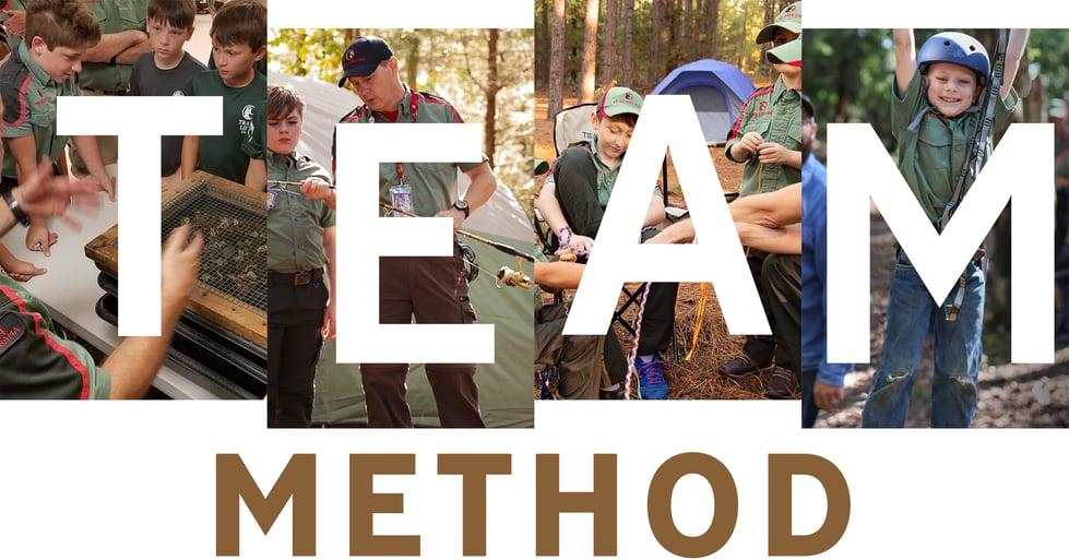 "The ""TEAM"" Method: the power of teaching teamwork skills"