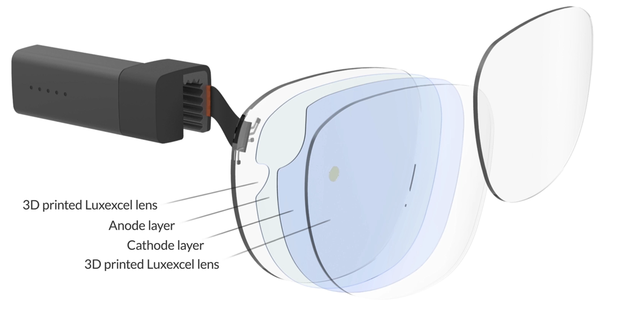 Eyeglasses of the future, visit us at Vision Expo East