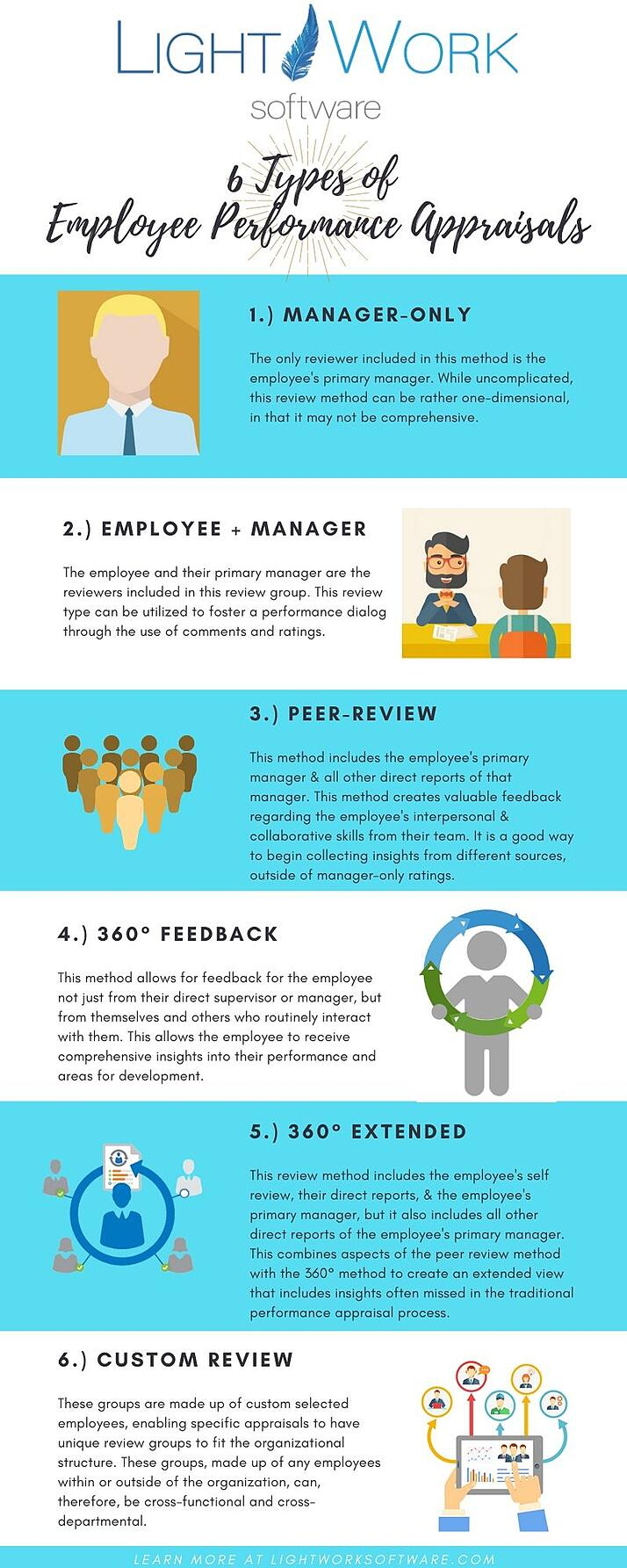 Employee Appraisal Types for Maximum Visibility
