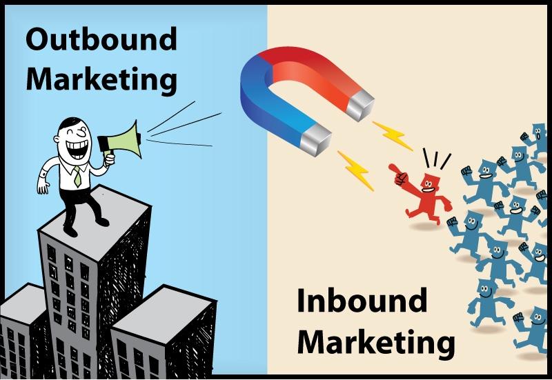 Outbound Inbound Skillnad