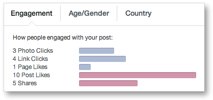 facebook post boost how to change audience
