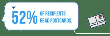 read postcards