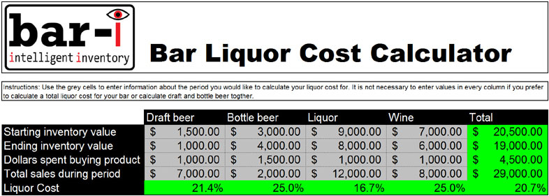 Liquor cost calculator for Cost to build calculator free