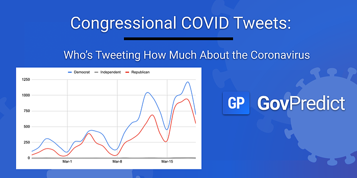 Congressional COVID Tweets: By the Numbers