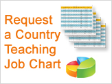 Free download - destinations and salaries Country Chart Comparisons
