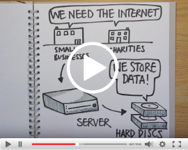 What is a data centre? A plain English Guide [video]