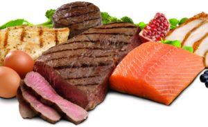 Eiwit dieet | De ongezonde nadelen van eiwitrijke diëten door Nederland Slank