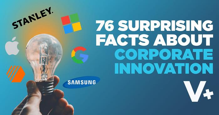 76 Surprising Facts About Corporate Innovation
