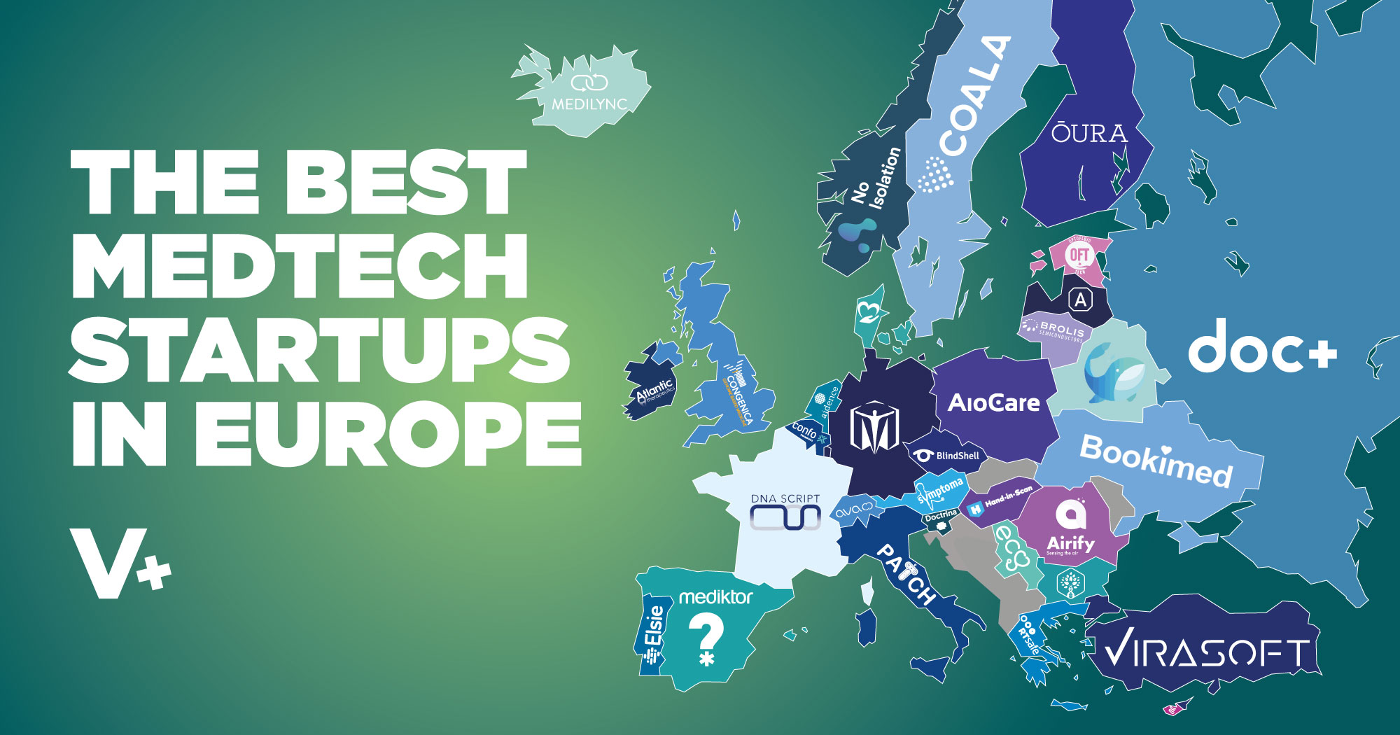The Best MedTech Startups in Europe