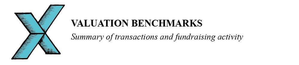 valuation benchmark