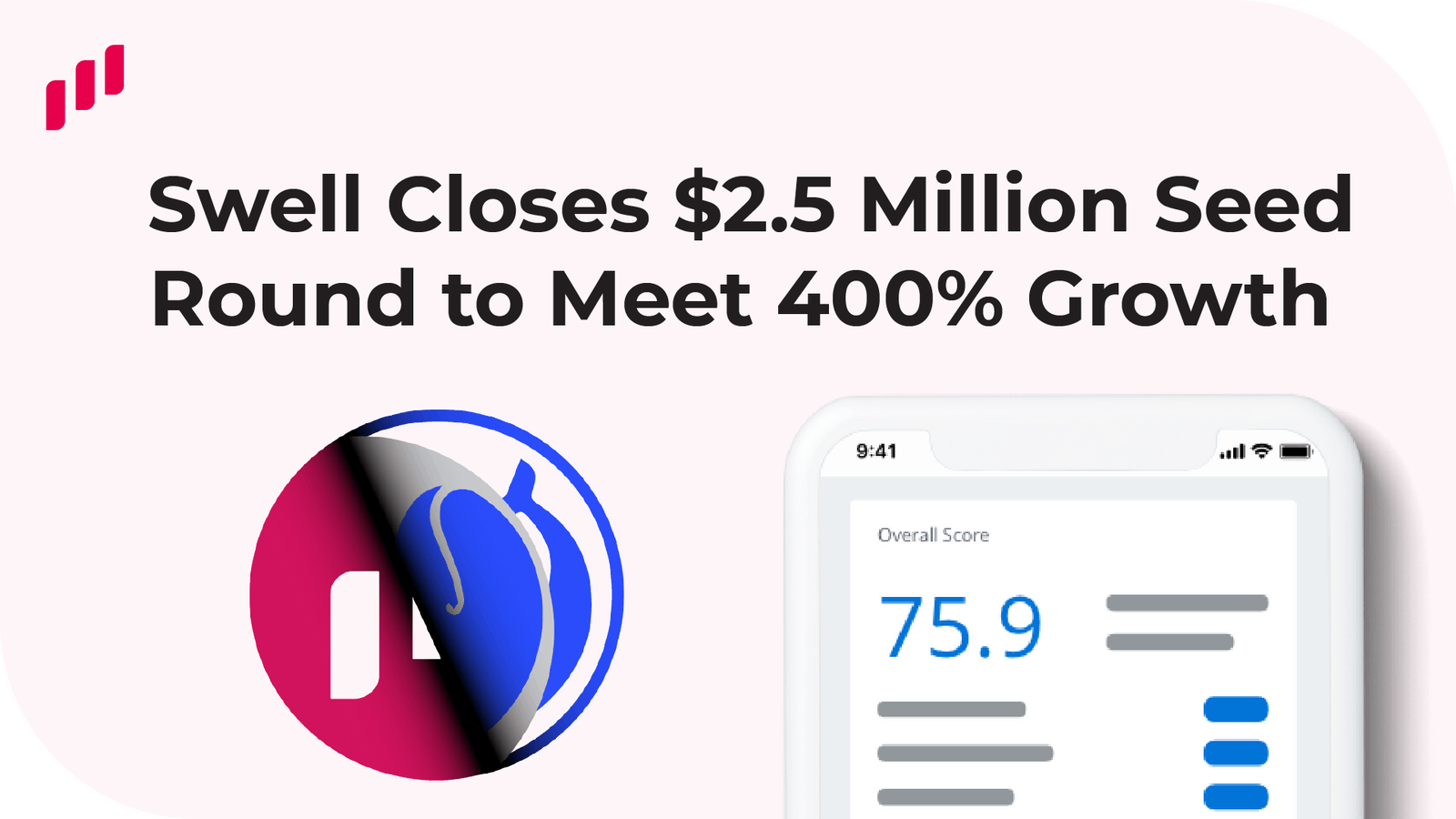 Swell Closes Seed Round