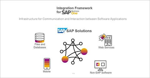 Integration framework SAP