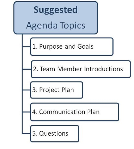 Project Kickoff Meeting Template. 4 tips to just rock a kickoff ...