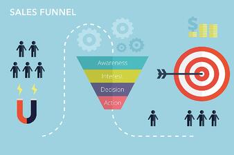 Develop a sales funnel for your e-commerce