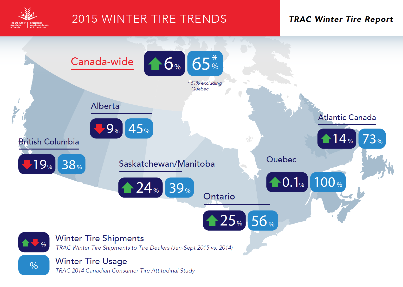 2015-tire-trends-screenshot.png