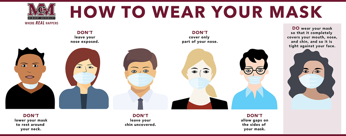 how-to-wear-mask2