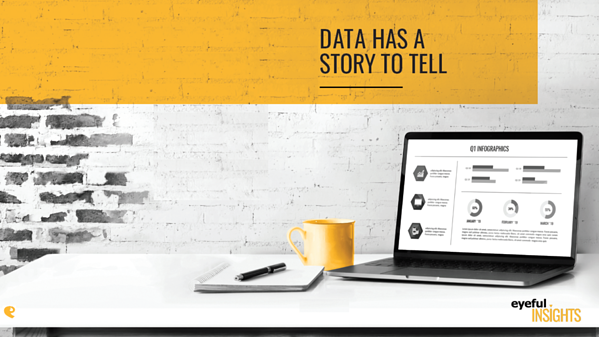 Eyeful Announces Latest Insights Study - Data Is The Story
