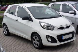 Kia Picanto Car Loan