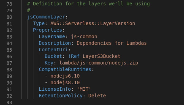 Technology Series: Deploying Lambda Functions and Layers on AWS