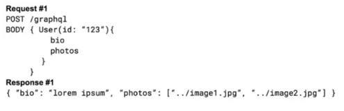 Screen Shot 2020-04-23 at 1.22.59 PM