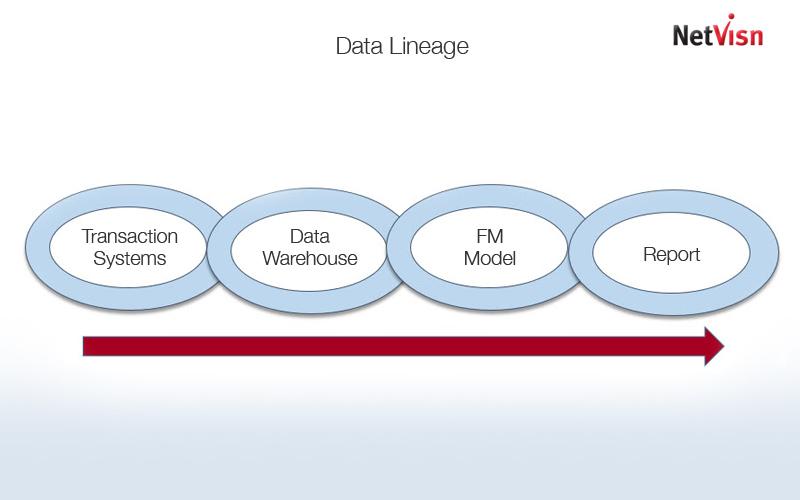 datalineage-slide-1.jpg