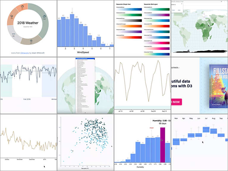 Vibrant Data Visualization with D3.js