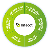 0524P4 Intacct Website infogrc ART fin Whole resized 180