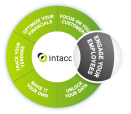 Time and Expense Management with Intacct