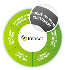 Focus on Your Customers with Intacct