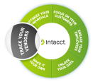Track Your Vendors with Intacct