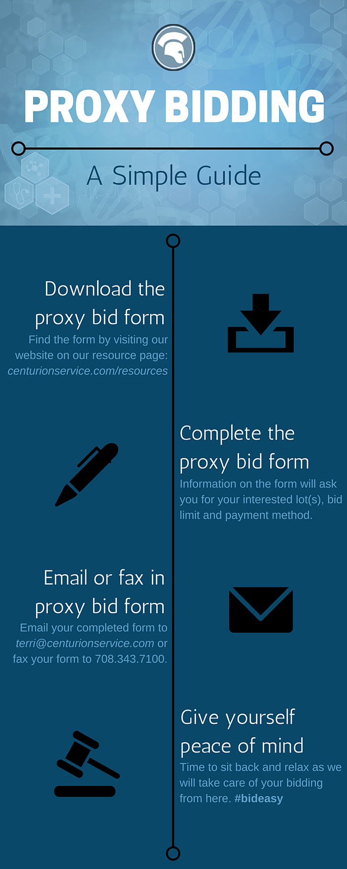 A Simple Guide to Proxy Bidding .png