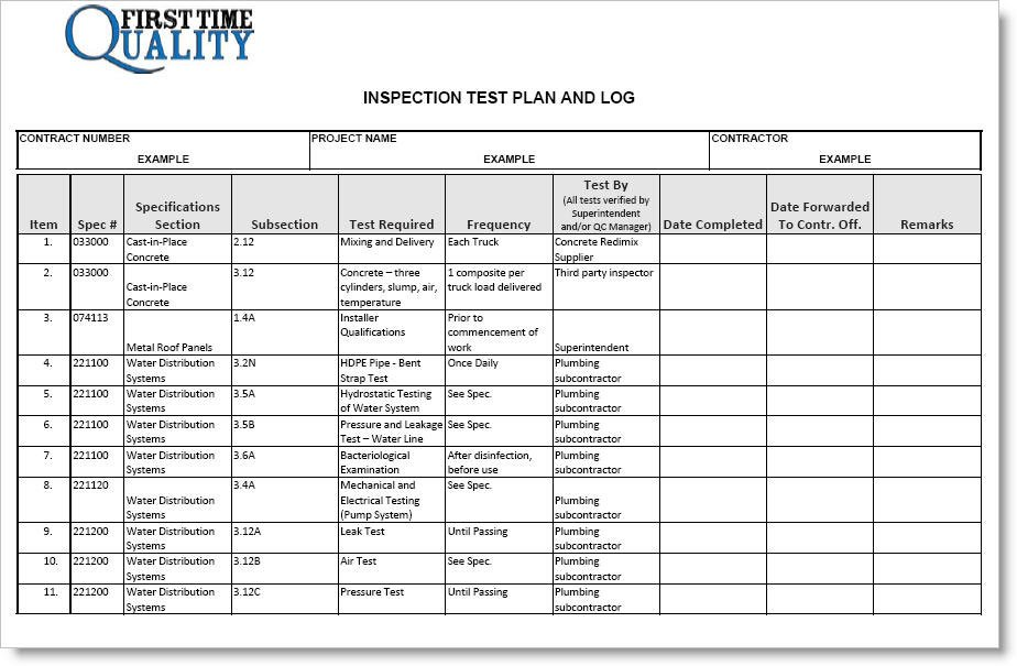 Inspection test plan form completed example for Load test plan template