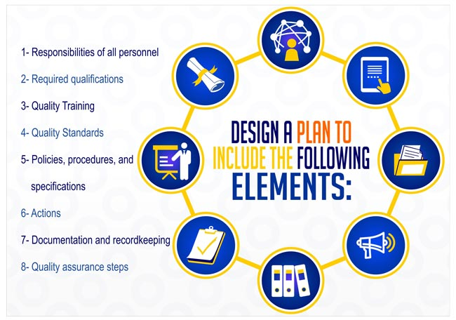 8 Elements to Building a Better Quality Plan