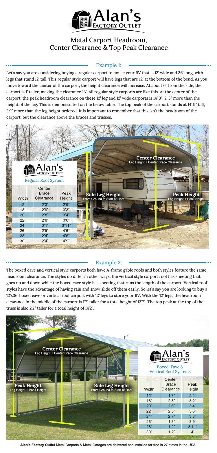 RV Carport Shelter Height alans factory outlet