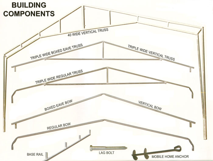 carolina carport building components