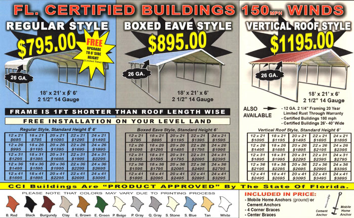 Buy Carports in Florida and Save - Alan's Factory Outlet