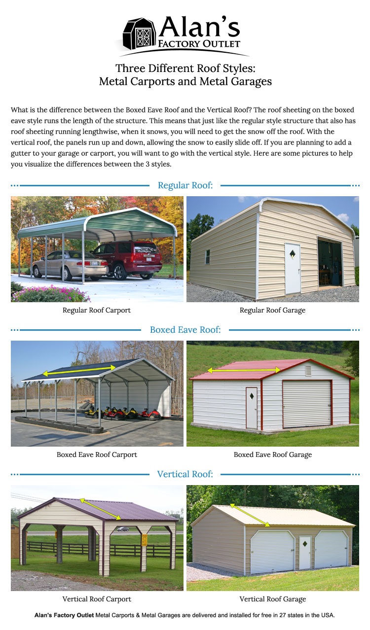 Metal garages for sale steel garages alan s factory outlet for Garage roofing options