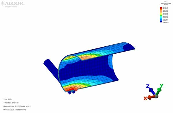 FEA Experts, Stress Analysis, Glew Engineering