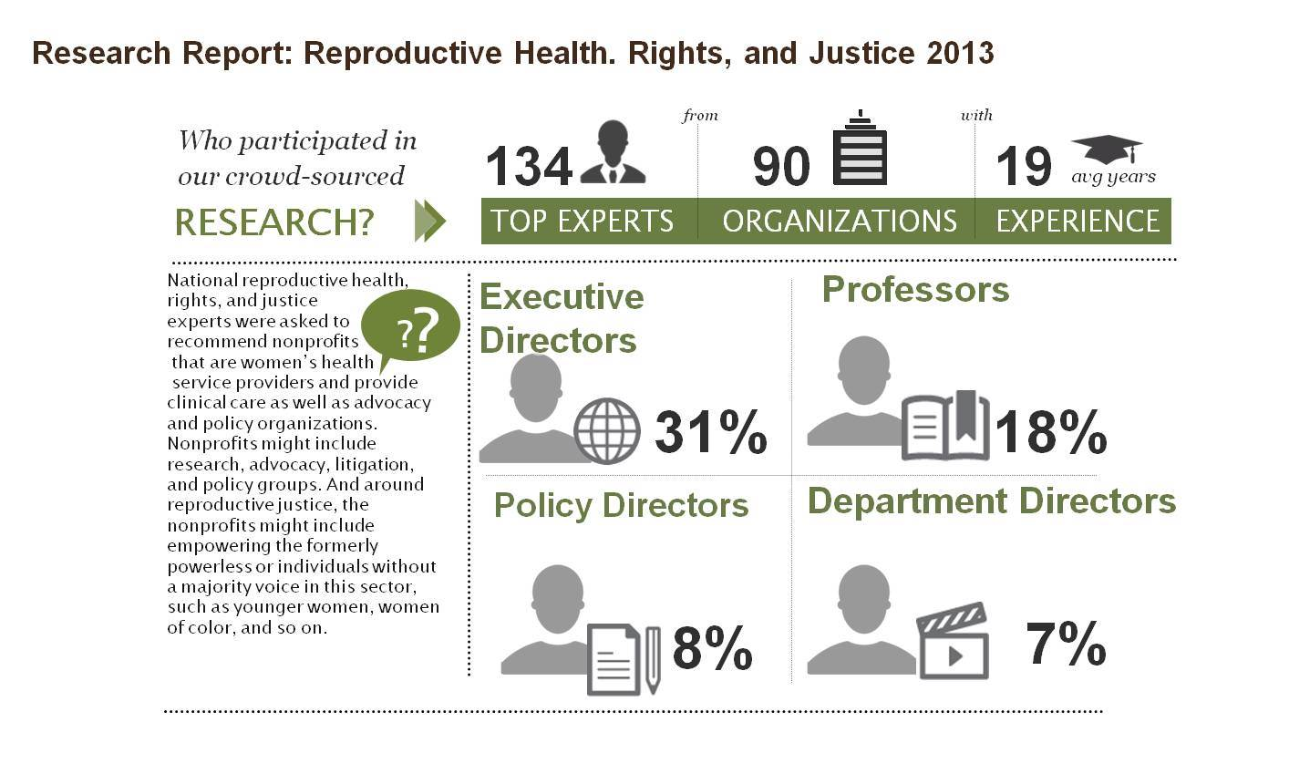 Reproductive Health_Rights_Justice