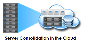 3 Ways Cloud Computing Cuts Data Center Cooling Costs