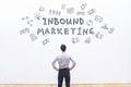 Prioritizing Your Inbound Marketing Strategies for 2020