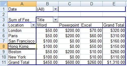 excel pivottable reports sorted by column. Black Bedroom Furniture Sets. Home Design Ideas