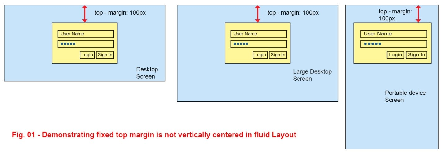 Tutorial: How to vertical center align a login form or