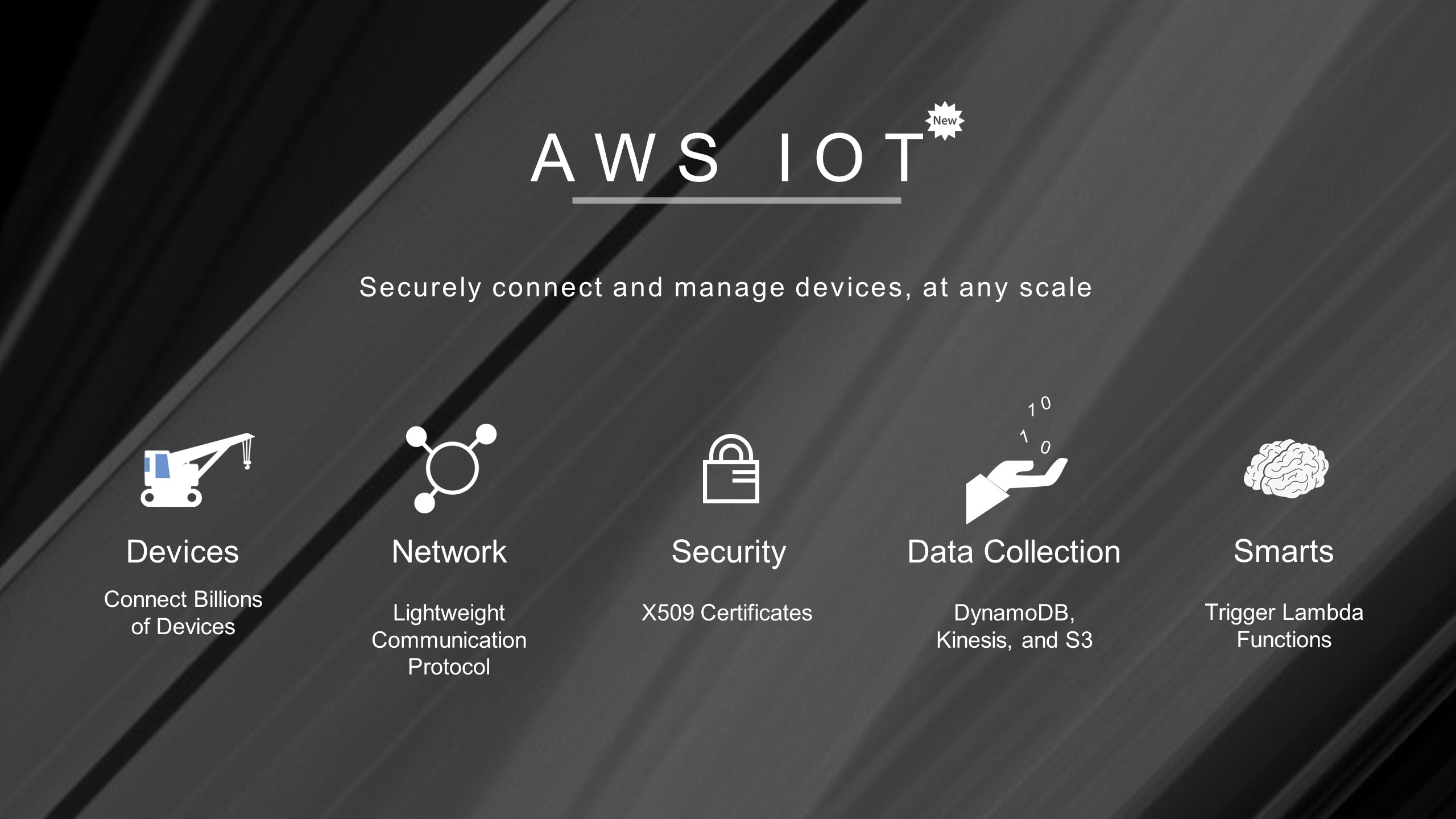 AWS re:Invent Day 2: IoT and Big Data become the key focus