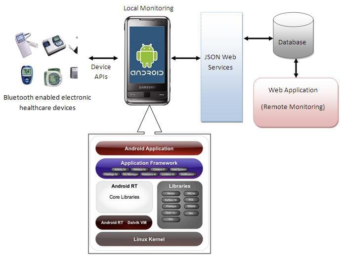 Скачать приложения на мобильный андроид