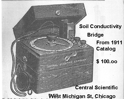 Soil Conductivity Bridge in 1911 Cenco Catalog