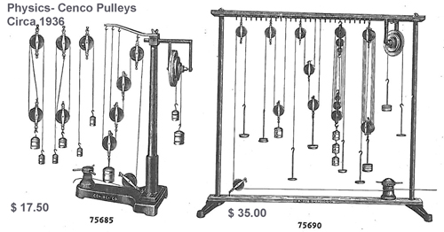 Physics Education - Pully Demomstration circa 1936