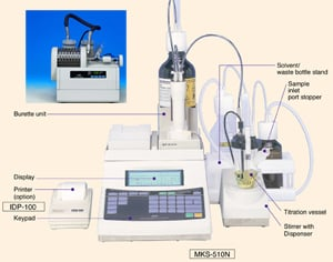KF Oven and Volumetric Titrator